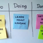 What is an agile software development methodology?